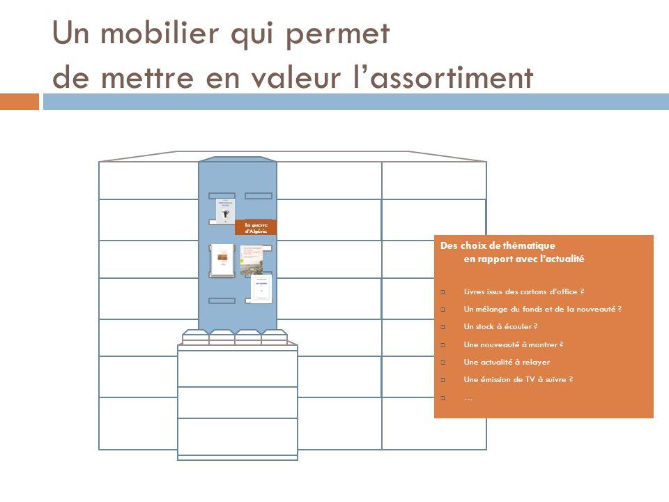 Un mobilier qui permet de mettre en valeur l'assortiment La guerre d'Algérie Des choix de thématique en rapport avec l'actualité  Livres issus des cartons d'office .