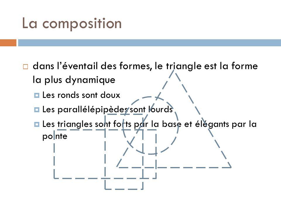 La composition  dans l'éventail des formes, le triangle est la forme la plus dynamique  Les ronds sont doux  Les parallélépipèdes sont lourds  Les triangles sont forts par la base et élégants par la pointe