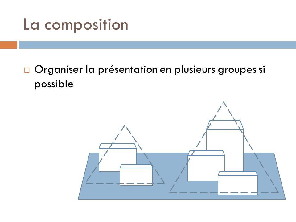 La composition  Organiser la présentation en plusieurs groupes si possible