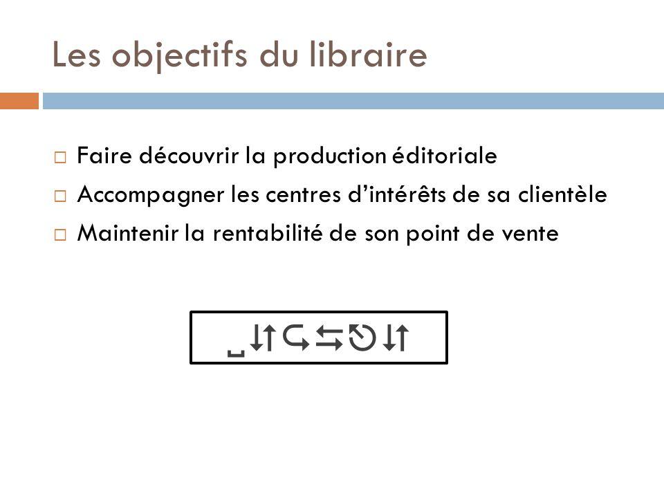 Les objectifs du libraire  Faire découvrir la production éditoriale  Accompagner les centres d'intérêts de sa clientèle  Maintenir la rentabilité de son point de vente 