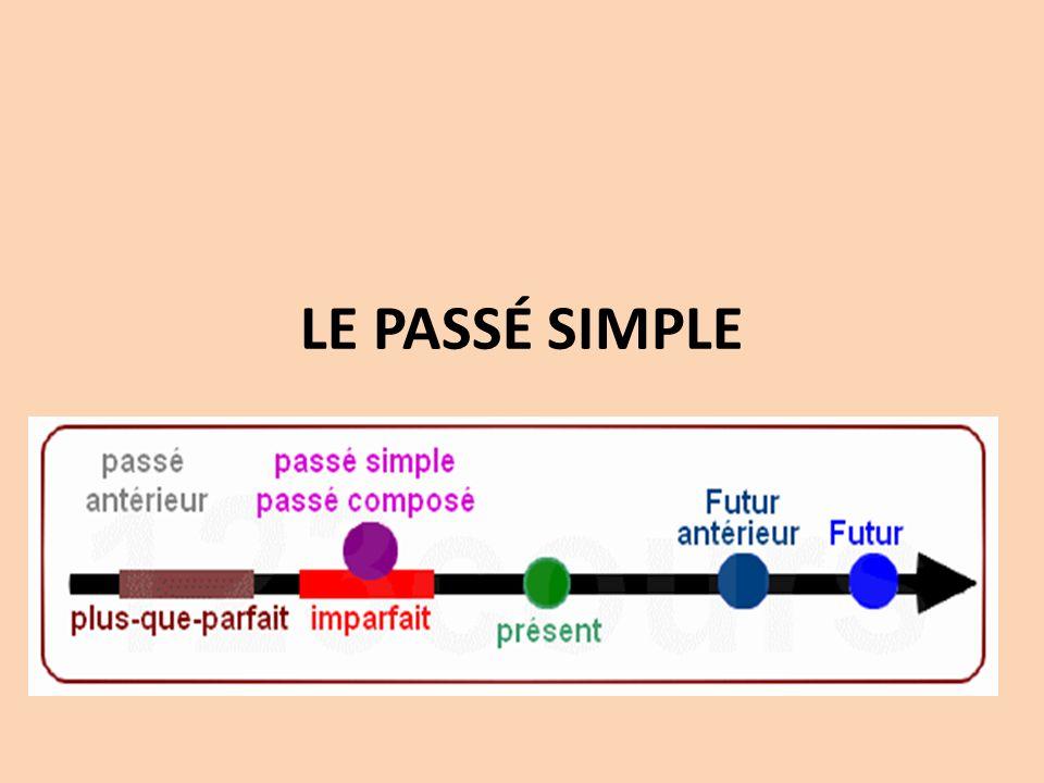 LE PASSÉ SIMPLE