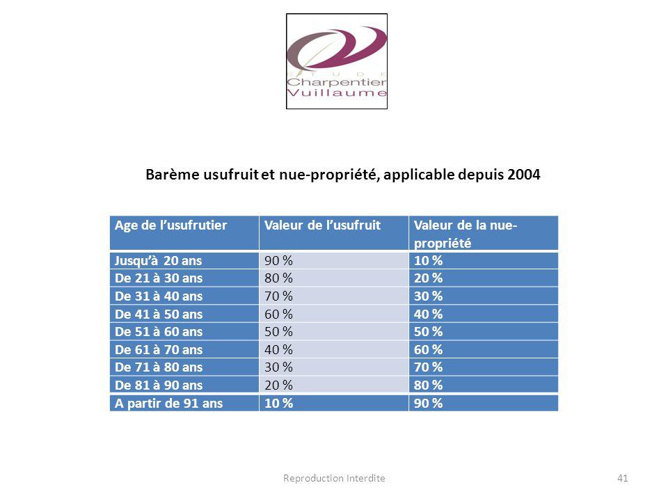 Reproduction Interdite41 Age de l'usufrutierValeur de l'usufruitValeur de la nue- propriété Jusqu'à 20 ans90 %10 % De 21 à 30 ans80 %20 % De 31 à 40 a