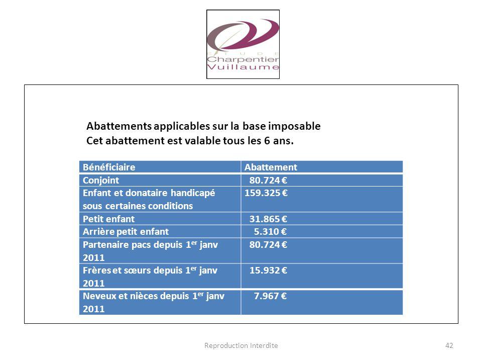 Reproduction Interdite42 BénéficiaireAbattement Conjoint 80.724 € Enfant et donataire handicapé sous certaines conditions 159.325 € Petit enfant 31.86