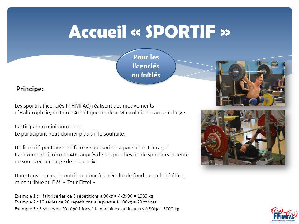 Accueil « SPORTIF » Pour les licenciés ou initiés Principe: Les sportifs (licenciés FFHMFAC) réalisent des mouvements d'Haltérophilie, de Force Athlétique ou de « Musculation » au sens large.