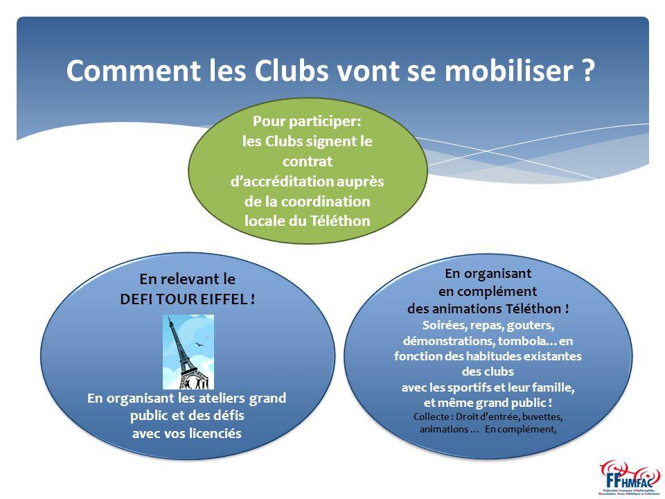 Comment les Clubs vont se mobiliser . En organisant en complément des animations Téléthon .