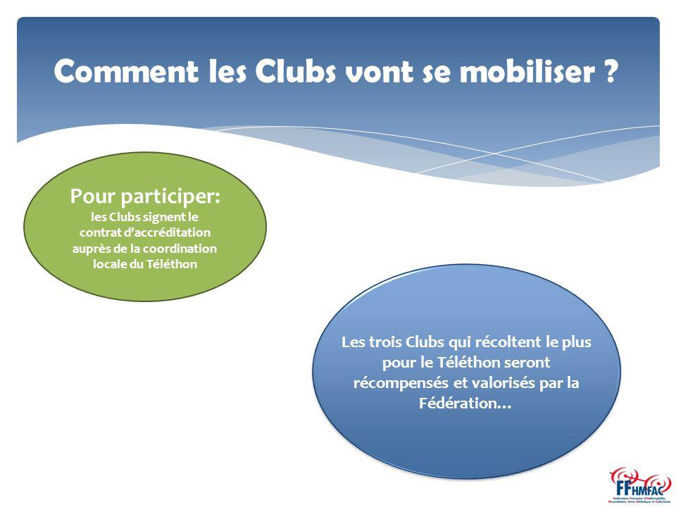 Comment les Clubs vont se mobiliser .