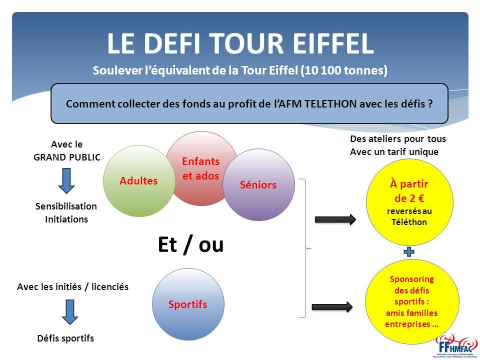 LE DEFI TOUR EIFFEL Soulever l'équivalent de la Tour Eiffel (10 100 tonnes) Comment collecter des fonds au profit de l'AFM TELETHON avec les défis .