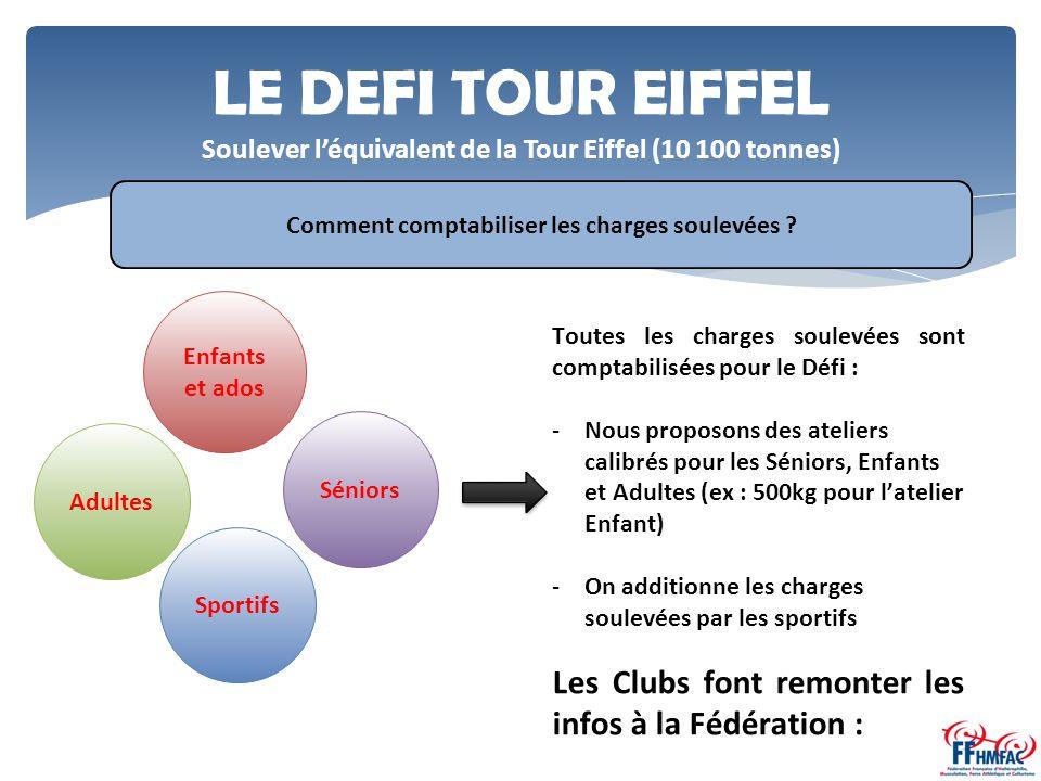LE DEFI TOUR EIFFEL Soulever l'équivalent de la Tour Eiffel (10 100 tonnes) Comment comptabiliser les charges soulevées .