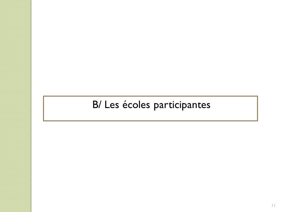 B/ Les écoles participantes 11