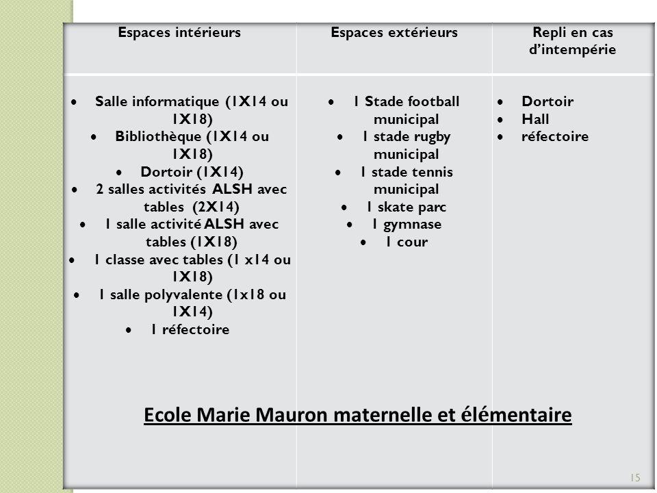 Ecole Marie Mauron maternelle et é l é mentaire 15