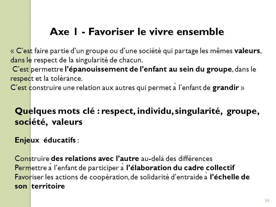Axe 1 - Favoriser le vivre ensemble « C'est faire partie d'un groupe ou d'une société qui partage les mêmes valeurs, dans le respect de la singularité
