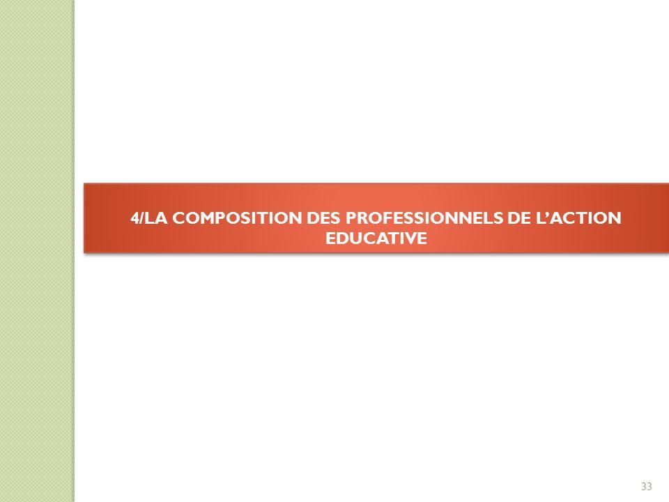4/LA COMPOSITION DES PROFESSIONNELS DE L'ACTION EDUCATIVE 4/LA COMPOSITION DES PROFESSIONNELS DE L'ACTION EDUCATIVE 33