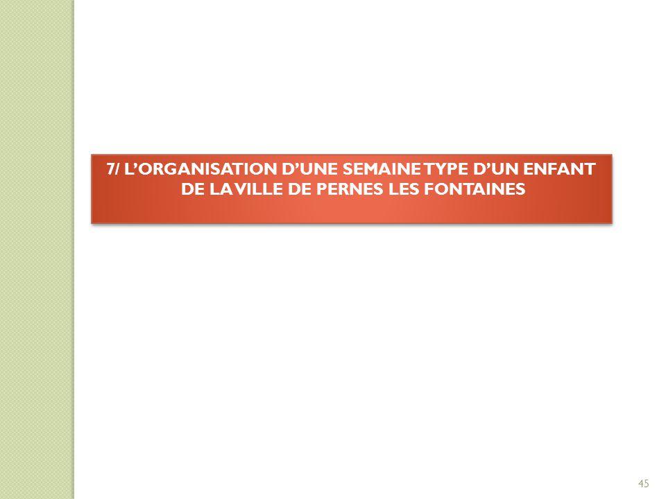 7/ L'ORGANISATION D'UNE SEMAINE TYPE D'UN ENFANT DE LA VILLE DE PERNES LES FONTAINES 7/ L'ORGANISATION D'UNE SEMAINE TYPE D'UN ENFANT DE LA VILLE DE P