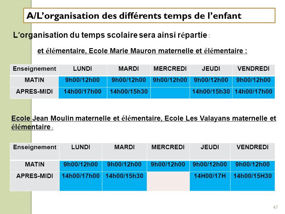 A/L'organisation des différents temps de l'enfant L ' organisation du temps scolaire sera ainsi r é partie : et é l é mentaire, Ecole Marie Mauron mat