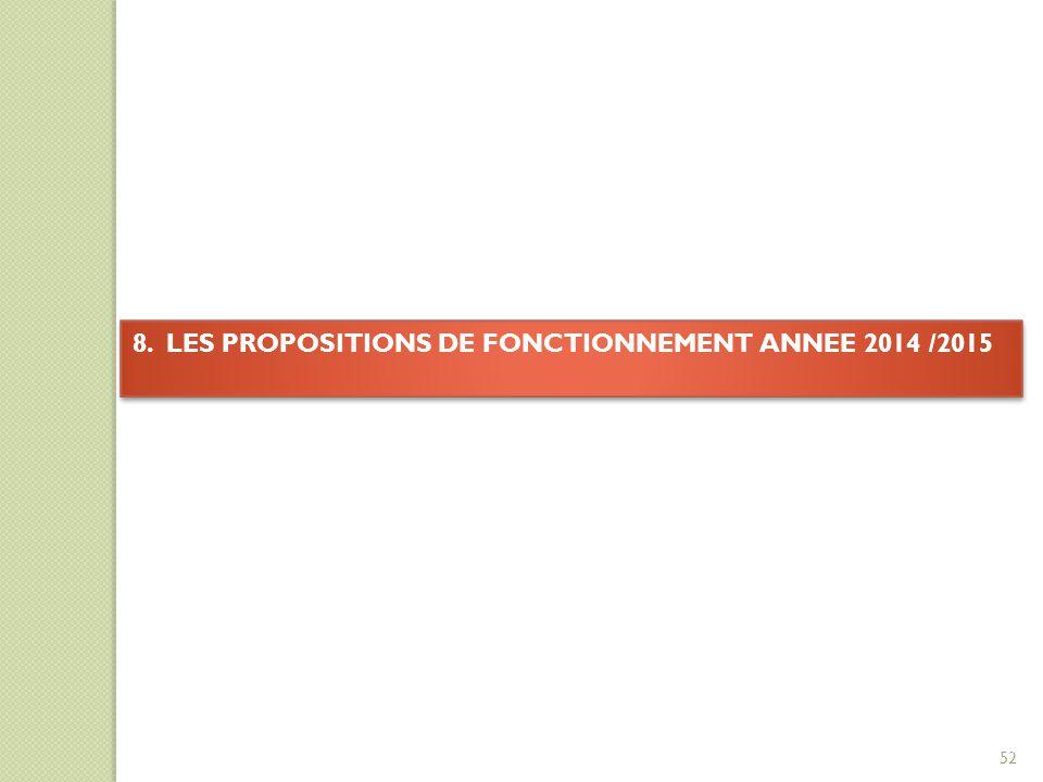 8. LES PROPOSITIONS DE FONCTIONNEMENT ANNEE 2014 /2015 8. LES PROPOSITIONS DE FONCTIONNEMENT ANNEE 2014 /2015 52