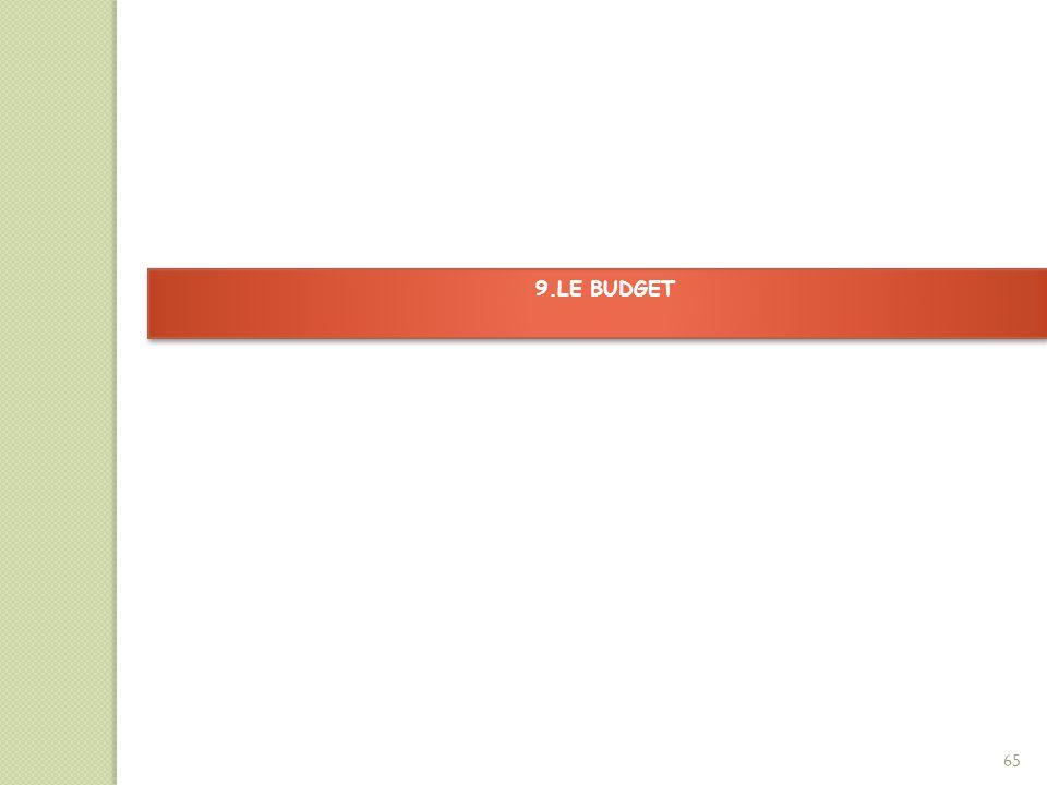 9.LE BUDGET 65