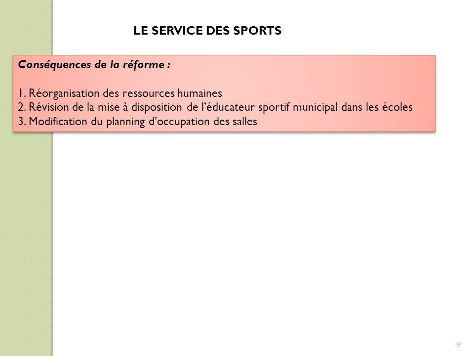LE SERVICE DES SPORTS Conséquences de la réforme : 1. Réorganisation des ressources humaines 2. Révision de la mise à disposition de l'éducateur sport