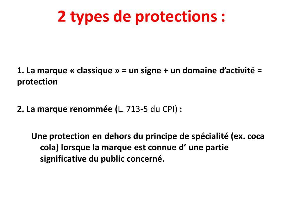 2 types de protections : 1. La marque « classique » = un signe + un domaine d'activité = protection 2. La marque renommée (L. 713-5 du CPI) : Une prot