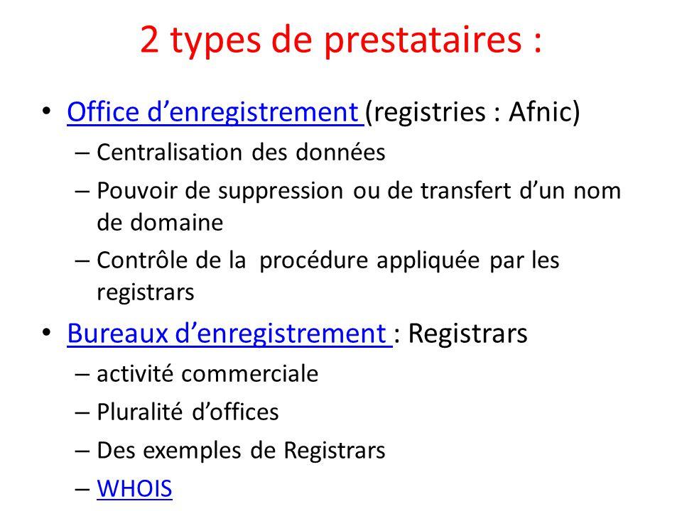 2 types de prestataires : Office d'enregistrement (registries : Afnic) Office d'enregistrement – Centralisation des données – Pouvoir de suppression o