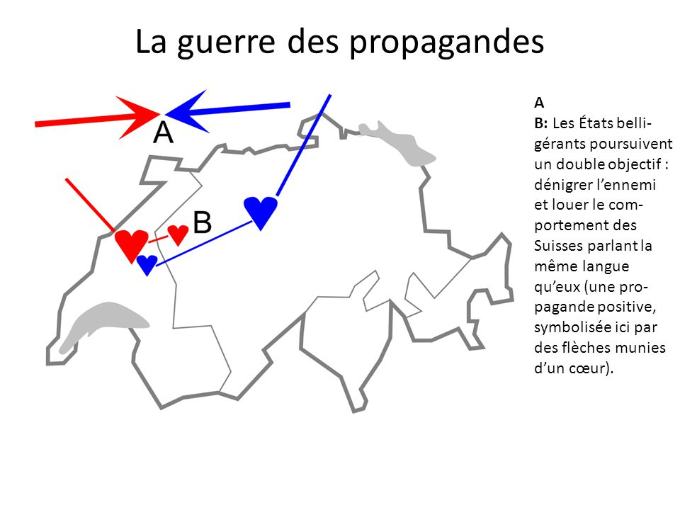 A B C: En Suisse, la guerre des pro- pagandes entre régions linguisti- ques commence dès l'ouverture des hostilités.