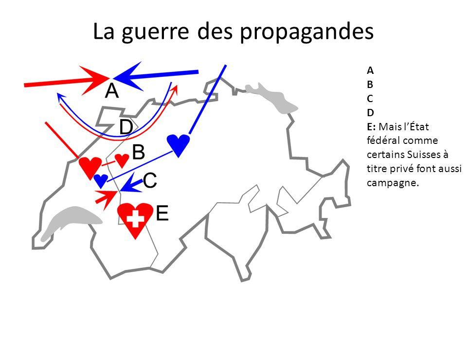 Paysage de montagnes (21:25) Station 3: La mobilisation de l'armée suisse
