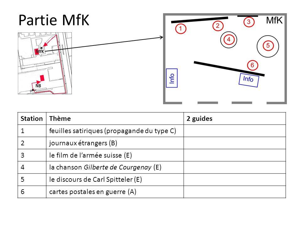 Partie MfK StationThème2 guides 1feuilles satiriques (propagande du type C) 2journaux étrangers (B) 3le film de l'armée suisse (E) 4la chanson Gilberte de Courgenay (E) 5le discours de Carl Spitteler (E) 6cartes postales en guerre (A)