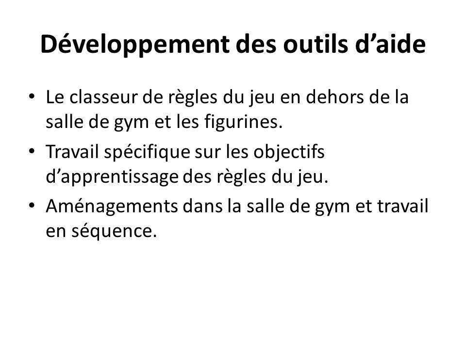 Développement des outils d'aide Le classeur de règles du jeu en dehors de la salle de gym et les figurines. Travail spécifique sur les objectifs d'app