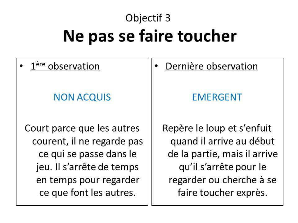 Objectif 3 Ne pas se faire toucher 1 ère observation NON ACQUIS Court parce que les autres courent, il ne regarde pas ce qui se passe dans le jeu. Il