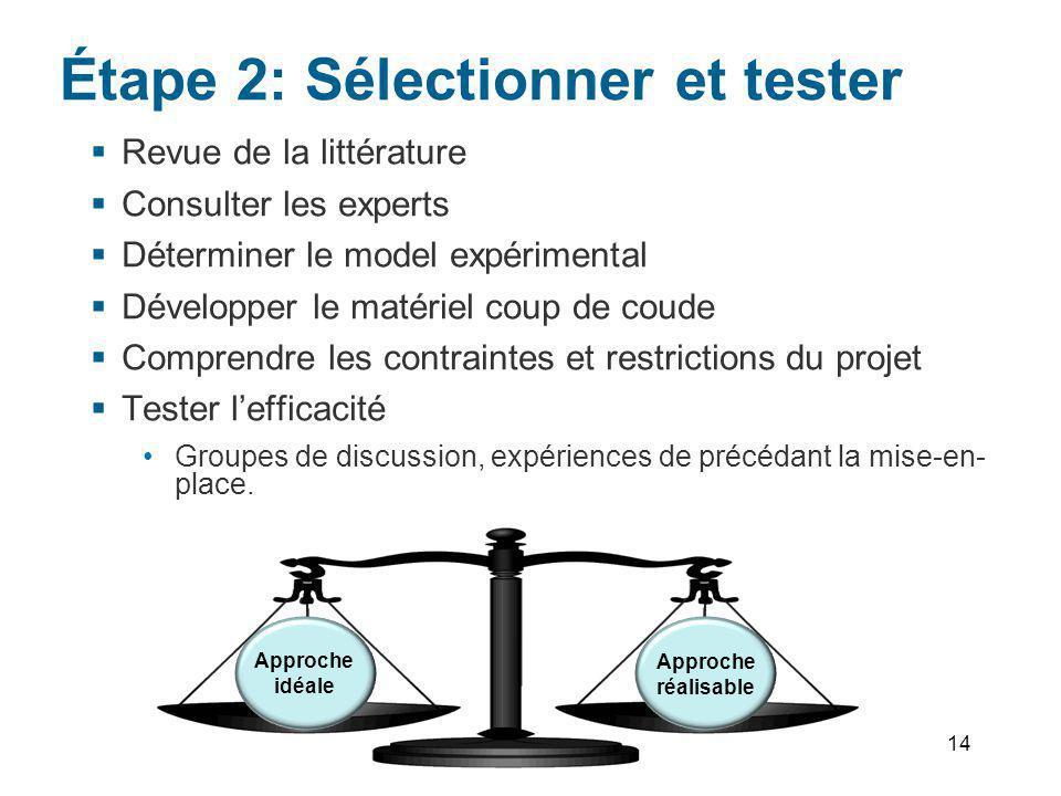 Étape 2: Sélectionner et tester 14 Approche idéale Approche réalisable  Revue de la littérature  Consulter les experts  Déterminer le model expérim