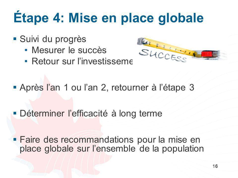 Étape 4: Mise en place globale 16  Suivi du progrès Mesurer le succès Retour sur l'investissement  Après l'an 1 ou l'an 2, retourner à l'étape 3  D