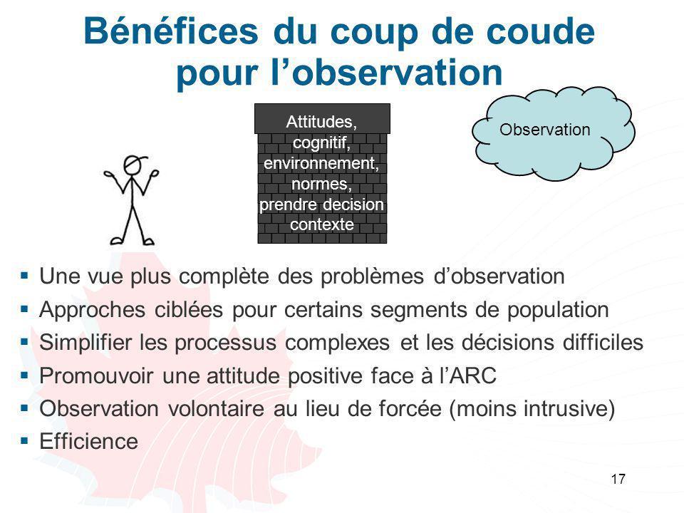 Bénéfices du coup de coude pour l'observation  Une vue plus complète des problèmes d'observation  Approches ciblées pour certains segments de popula