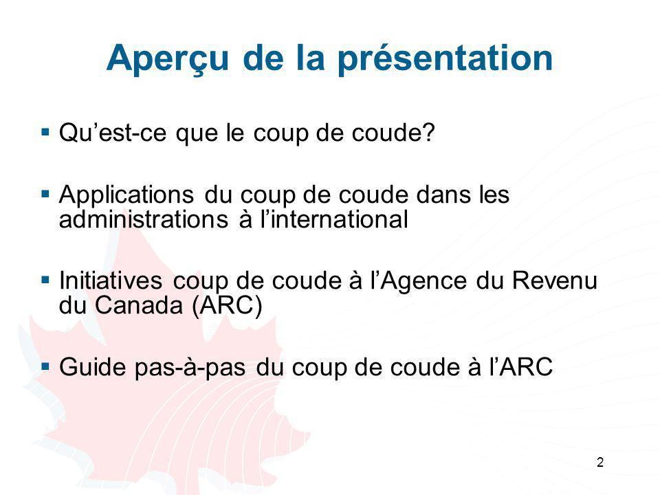 2  Qu'est-ce que le coup de coude?  Applications du coup de coude dans les administrations à l'international  Initiatives coup de coude à l'Agence