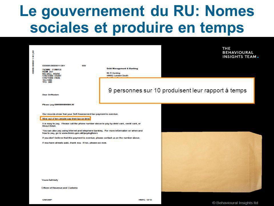 Le gouvernement du RU: Nomes sociales et produire en temps  UK 5 9 personnes sur 10 produisent leur rapport à temps