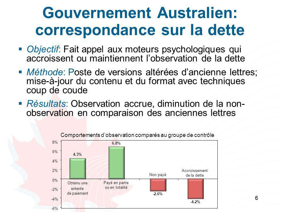 Gouvernement Australien: correspondance sur la dette  Objectif: Fait appel aux moteurs psychologiques qui accroissent ou maintiennent l'observation d