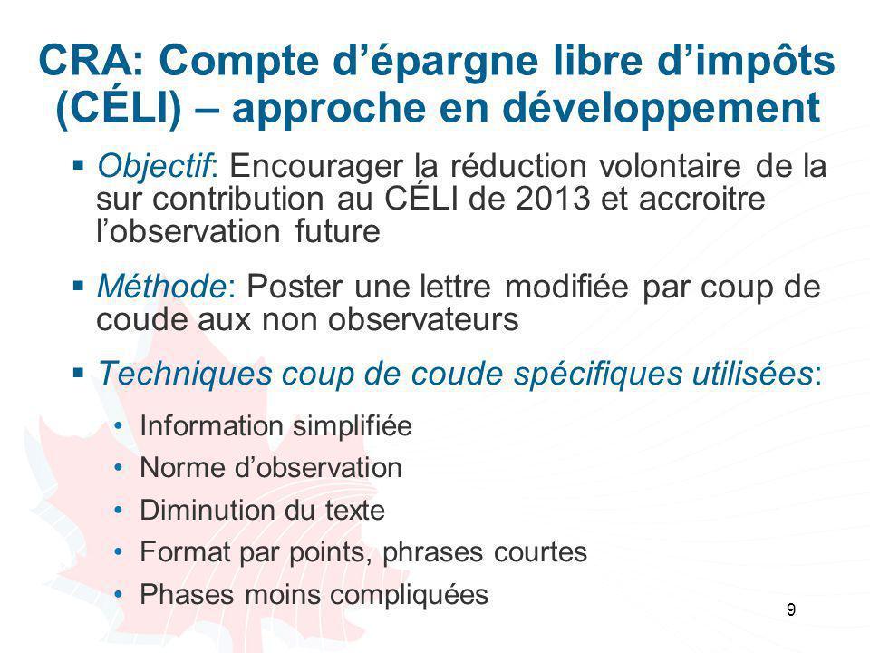 CRA: Compte d'épargne libre d'impôts (CÉLI) – approche en développement  Objectif: Encourager la réduction volontaire de la sur contribution au CÉLI