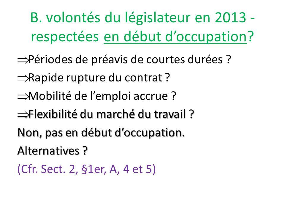 B. volontés du législateur en 2013 - respectées en début d'occupation.