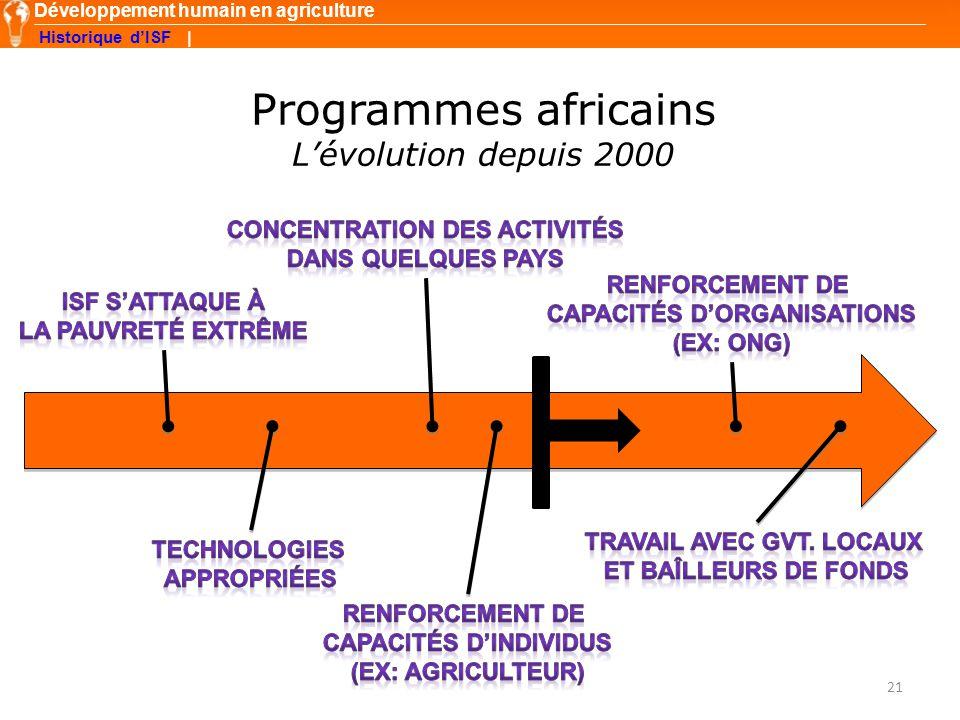 Programmes africains L'évolution depuis 2000 21 Développement humain en agriculture Historique d'ISF |
