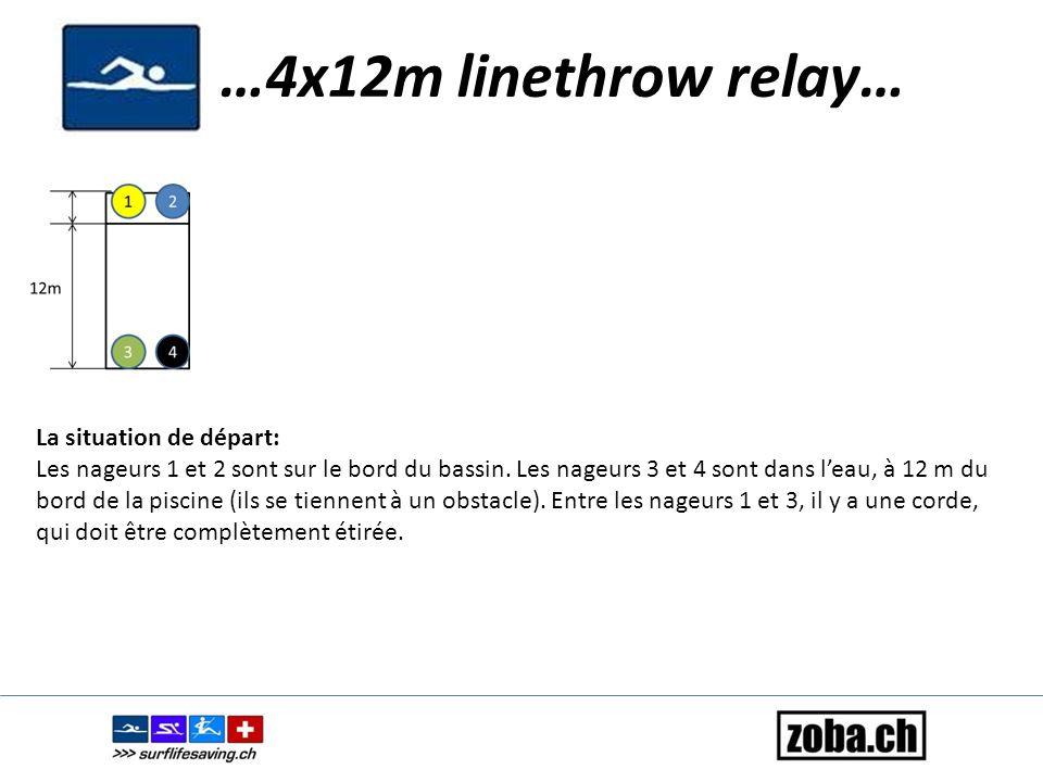 …4x12m linethrow relay… La situation de départ: Les nageurs 1 et 2 sont sur le bord du bassin. Les nageurs 3 et 4 sont dans l'eau, à 12 m du bord de l
