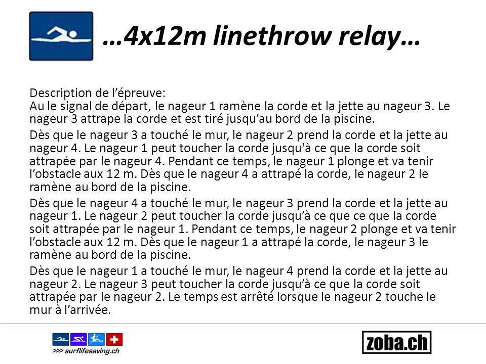 …4x12m linethrow relay… Description de l'épreuve: Au le signal de départ, le nageur 1 ramène la corde et la jette au nageur 3. Le nageur 3 attrape la