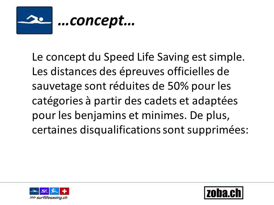…concept… Le concept du Speed Life Saving est simple. Les distances des épreuves officielles de sauvetage sont réduites de 50% pour les catégories à