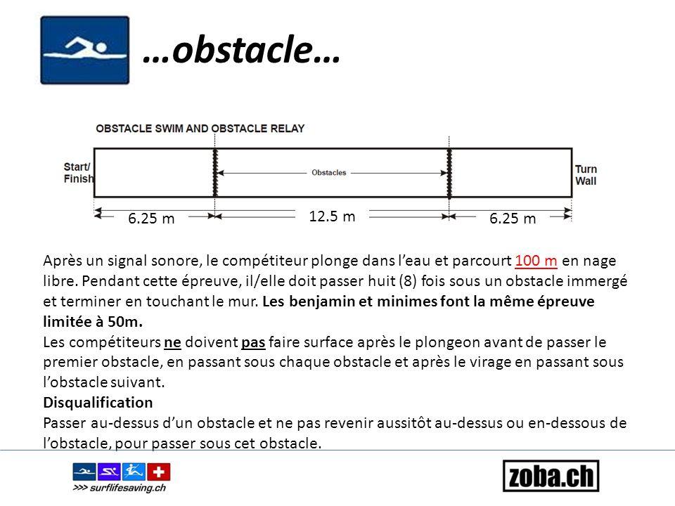 …obstacle… 6.25 m 12.5 m Après un signal sonore, le compétiteur plonge dans l'eau et parcourt 100 m en nage libre. Pendant cette épreuve, il/elle doit