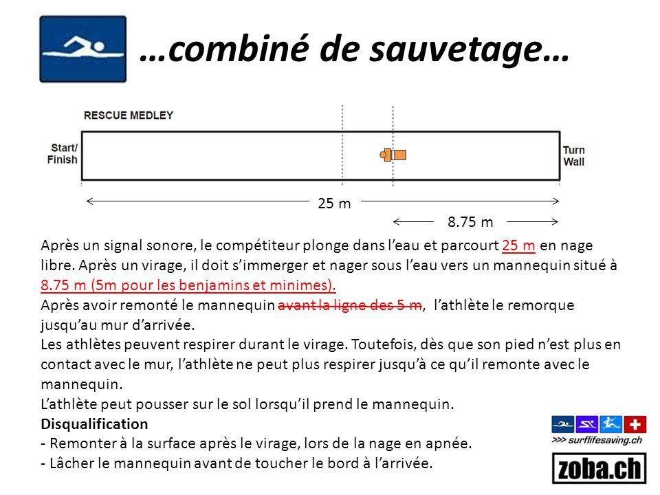 …combiné de sauvetage… 8.75 m Après un signal sonore, le compétiteur plonge dans l'eau et parcourt 25 m en nage libre. Après un virage, il doit s'imme
