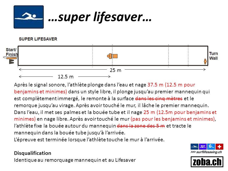 …super lifesaver… Après le signal sonore, l'athlète plonge dans l'eau et nage 37.5 m (12.5 m pour benjamins et minimes) dans un style libre, il plonge
