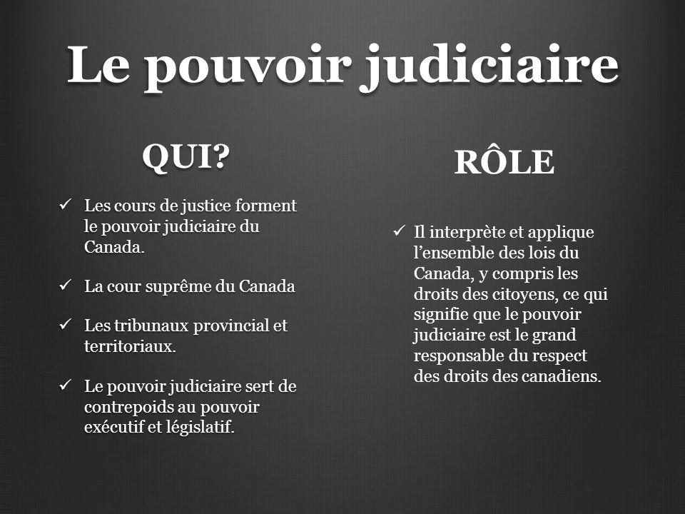 Le pouvoir judiciaire QUI? Les cours de justice forment le pouvoir judiciaire du Canada. Les cours de justice forment le pouvoir judiciaire du Canada.