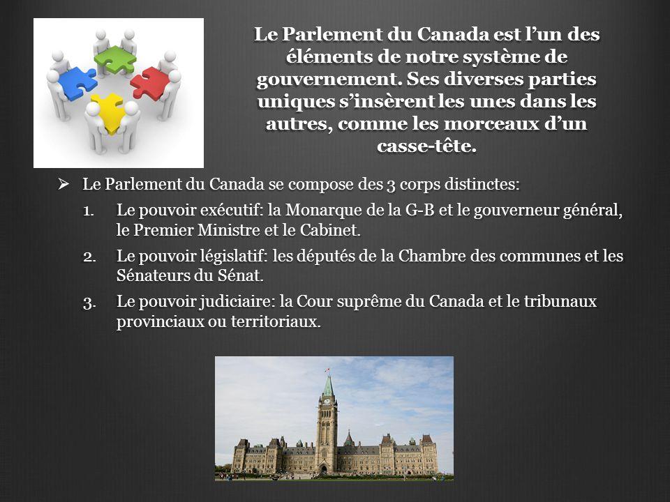 Le Parlement du Canada est l'un des éléments de notre système de gouvernement. Ses diverses parties uniques s'insèrent les unes dans les autres, comme