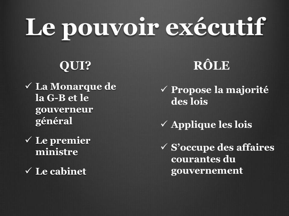 Le pouvoir exécutif QUI? La Monarque de la G-B et le gouverneur général La Monarque de la G-B et le gouverneur général Le premier ministre Le premier