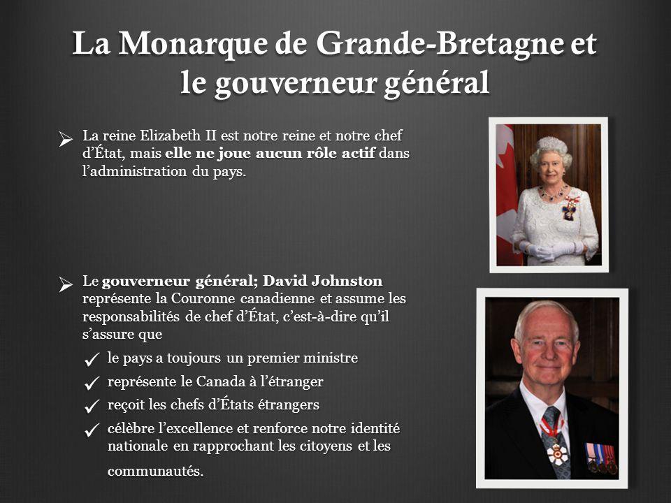 La Monarque de Grande-Bretagne et le gouverneur général  La reine Elizabeth II est notre reine et notre chef d'État, mais elle ne joue aucun rôle act
