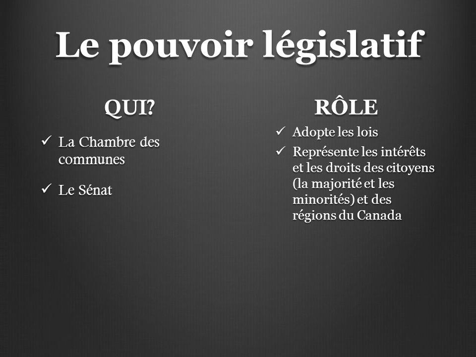 Le pouvoir législatif QUI? La Chambre des communes La Chambre des communes Le Sénat Le SénatRÔLE Adopte les lois Représente les intérêts et les droits