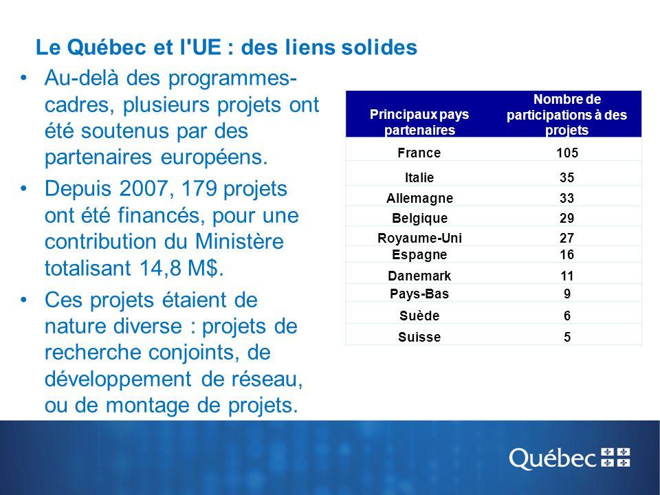 Le Québec et l'UE : des liens solides Au-delà des programmes- cadres, plusieurs projets ont été soutenus par des partenaires européens. Depuis 2007, 1
