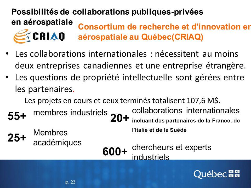 Consortium de recherche et d'innovation en aérospatiale au Québec(CRIAQ) p. 23 membres industriels Membres académiques 25+ Possibilités de collaborati